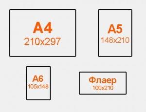 Форматы листовок: А4, А5, А6