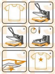 Принтер и термопресс для сублимации на ткани