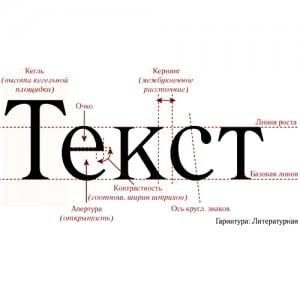 Основы экранной типографики в дизайне